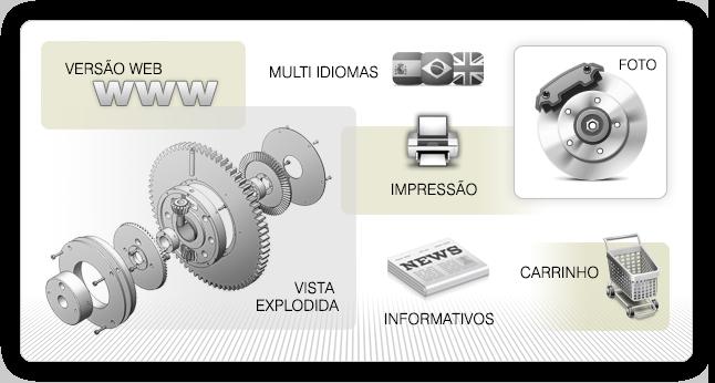 catalogo eletronico zf do brasil